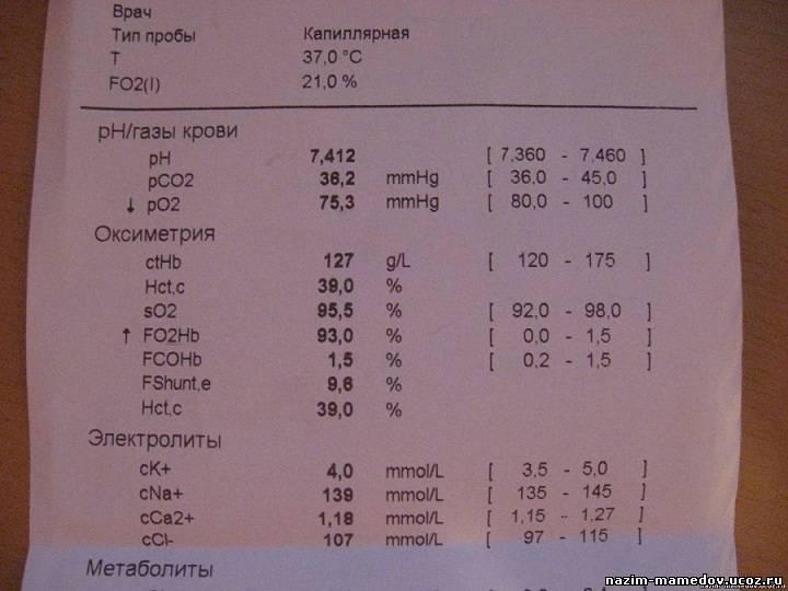 Газы крови сдать анализ на сифилис анализ крови где сдать на